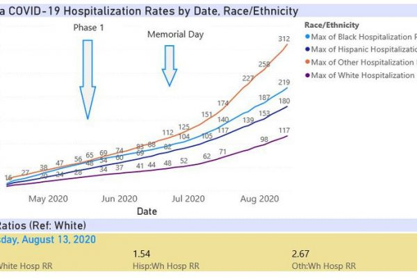 Aug13-FL_Hospitalization.width-800