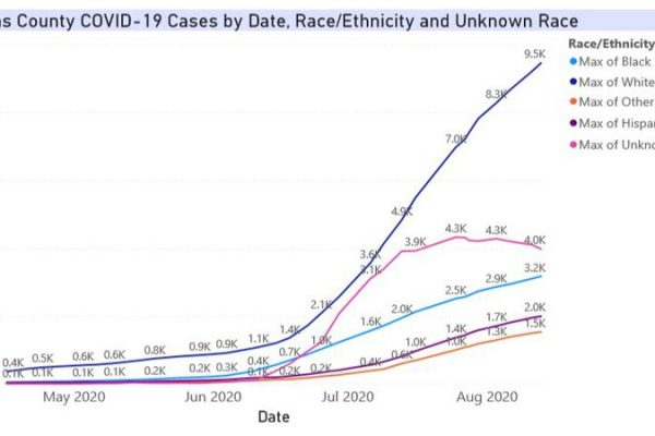 Aug13-Pinellas_Cases_Unknown.width-800
