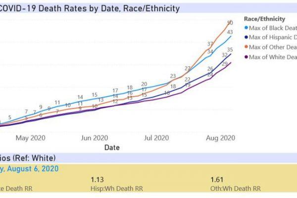 Aug6-Florida_Death_rates.width-800
