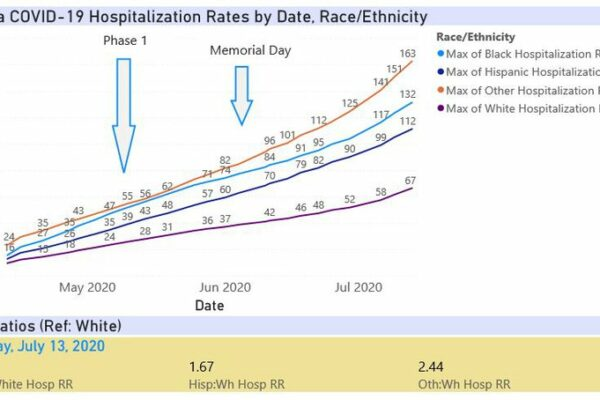 July13-Florida_hosp._rates.width-800