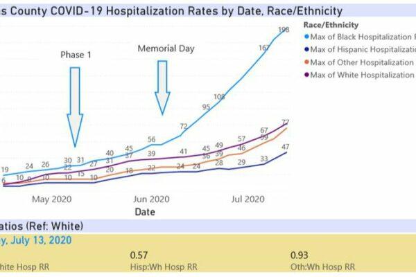 July13-Pinellas_Hospitalization_UBvGVRn.width-800