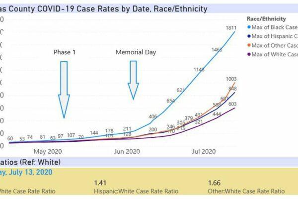 July13-Pinellas_Rates_64J56K7.width-800