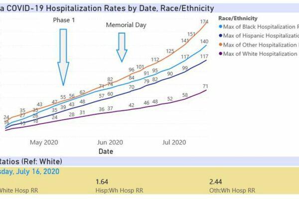 July16-Florida_Hospital_Rates.width-800
