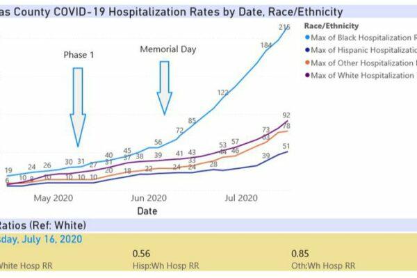 July16-Pinellas_Hospitalization_pkBYT0K.width-800