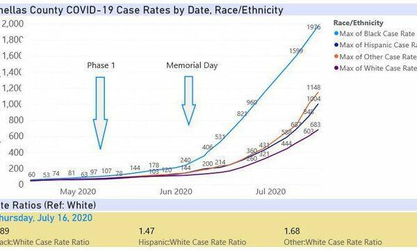 July16-Pinellas_Rates_2C2Bb2u.width-640
