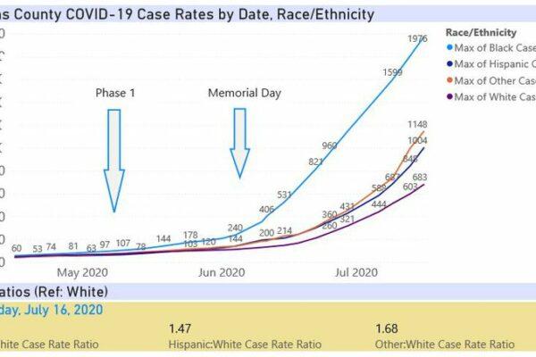July16-Pinellas_Rates_WYDebD6.width-800