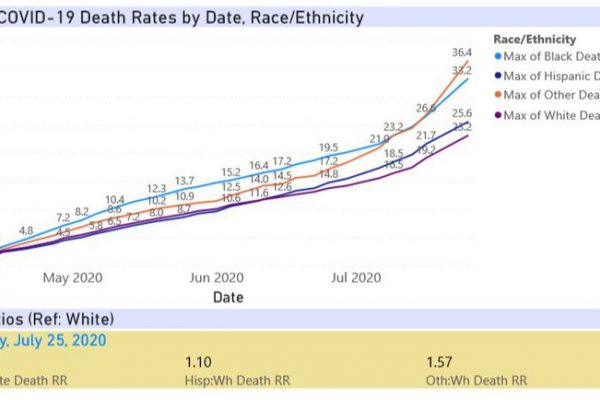 July25-Fl_death_rate.width-800