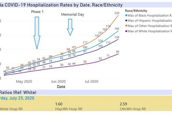 July25-Fl_hospital.width-800