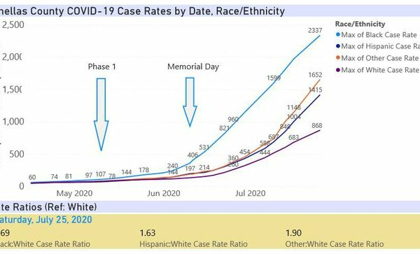 July25-Pinellas_Cases.width-640 (1)
