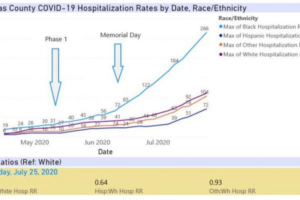 July25-Pinellas_hospital.width-800