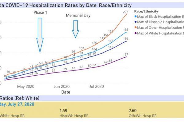 July27-Fl_Hospitalization.width-800