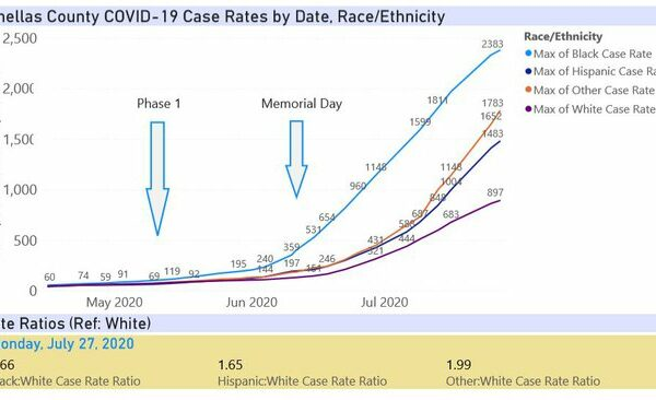 July27-Pinellas_cases.width-640