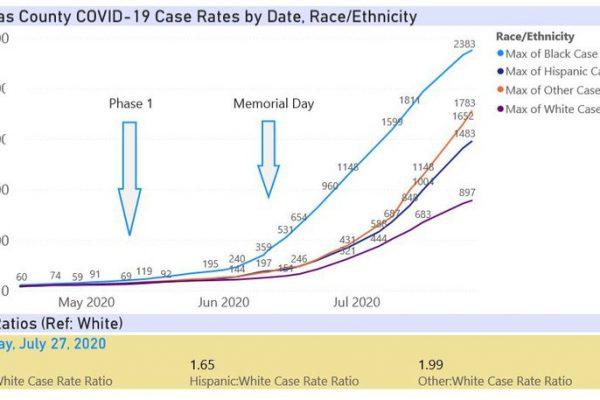 July27-Pinellas_cases_AvUpPfT.width-800
