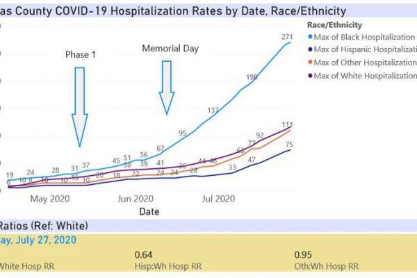 July27-Pinellas_hospital_Bqz8mDY.width-800