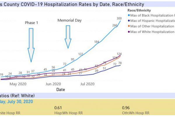 July30-Pinellas_hospitalization_2.width-800