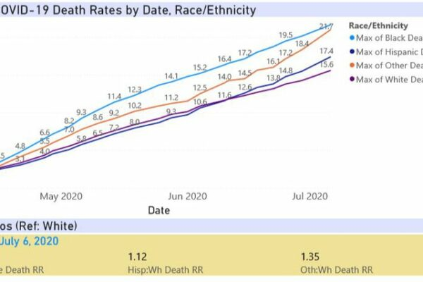 July6-Florida_death_rates.width-800