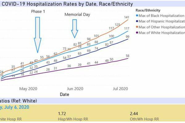 July6-Florida_hospitalizations.width-800