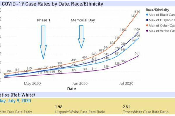 July9-Florida_COVID-19_Case_Rates_OvTgxCK.width-800