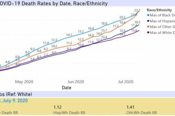 July9-Florida_Death_Rates.width-800