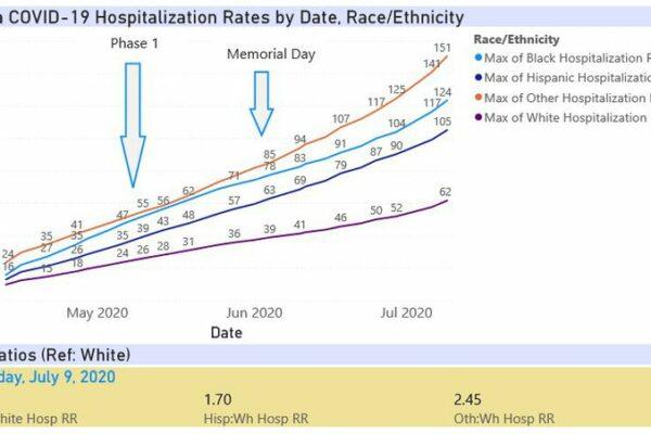 July9-Florida_Hospitalization_KVsCZE6.width-800