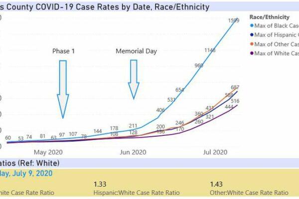 July9-Pinellas_Case_Rates.width-800