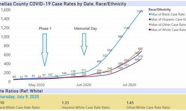 July9-Pinellas_Case_Rates_nkgBNr8.width-640