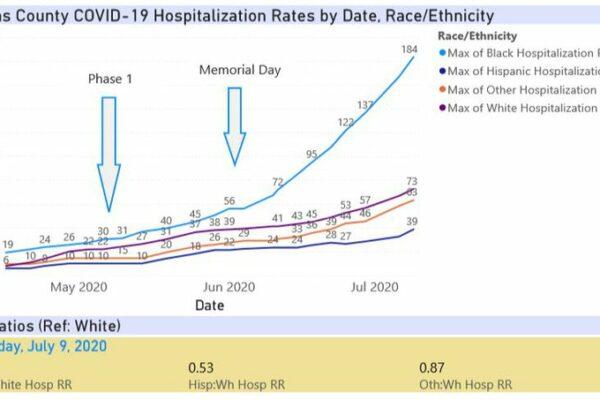 July9-Pinellas_Hospitalization.width-800