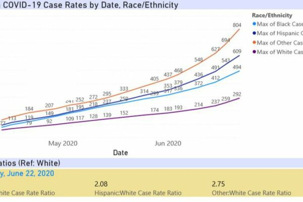 June22-1_Florida_Case_Rates.width-800