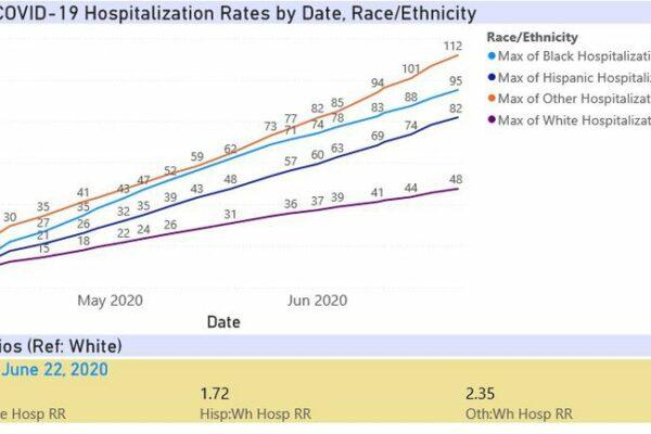June22-2_Florida_Hospitalization_Rates.width-800
