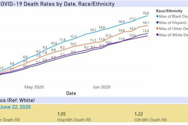 June22-3_Florida_Death_Rates.width-800