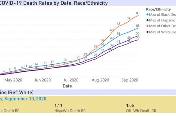 Sept10-FL_Death_Rates.width-800