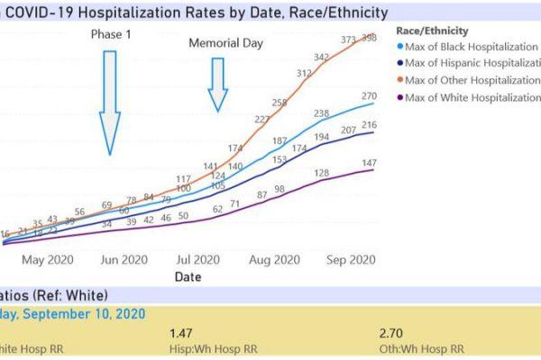 Sept10-FL_Hospitalization_e2mg3RH.width-800