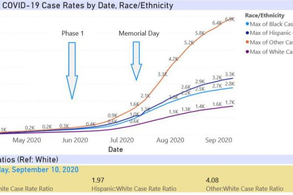 Sept10-FL_Rates.width-800