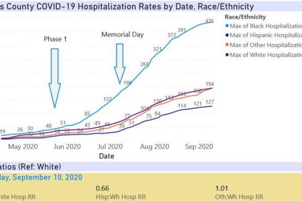 Sept10-Pinellas_Hospitalizations_eJx2nzm.width-800