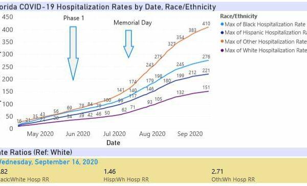 Sept16-FL_Hospitalizations.width-800