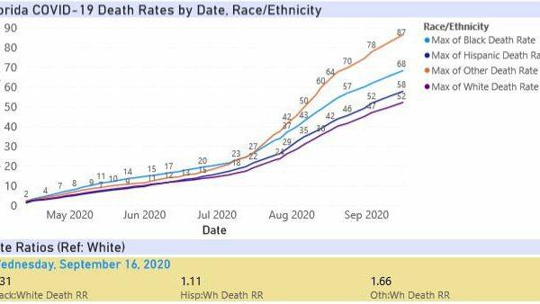 Sept16-Florida_Death_Rates_LgXs5rW.width-800