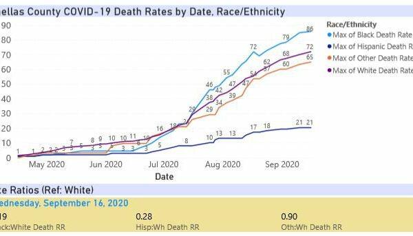 Sept16-Pinellas_Death_Rates_Dx2fm4z.width-800