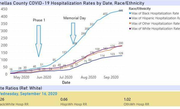 Sept16-Pinellas_Hospitalizations_RqptwMt.width-800