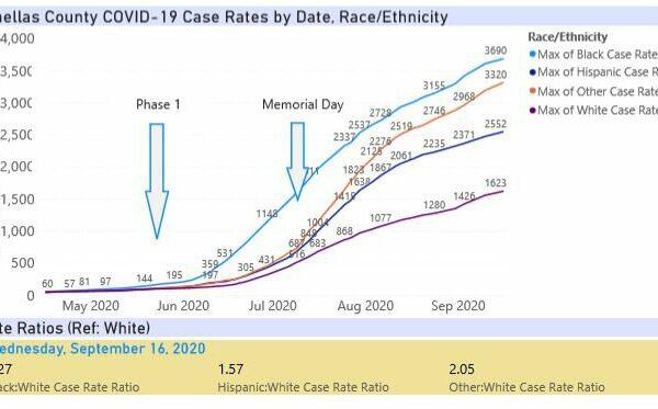 Sept16-Pinellas_Rates_Mc1Wpjy.width-800