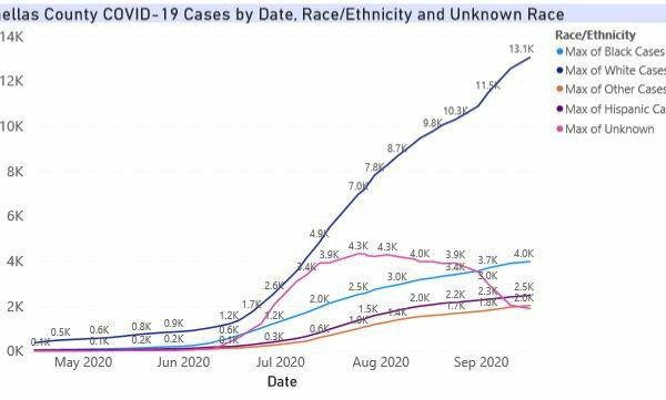 Sept16-Pinellas_Rates_Race_UK.width-800