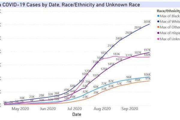 Sept23-FL_Cases_Race_UK.width-800