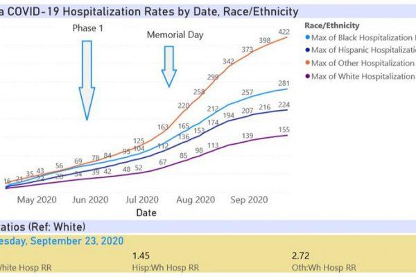Sept23-FL_Hospitalizations_2OcOCsz.width-800