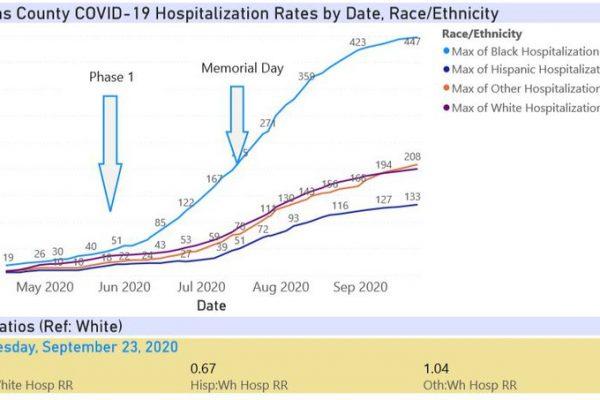 Sept23-Pinellas_Hospitalizations_BjmsqbB.width-800