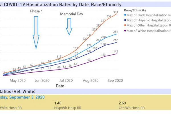 Sept3-Florida_Hospitalization_pyLs8Nq.width-800