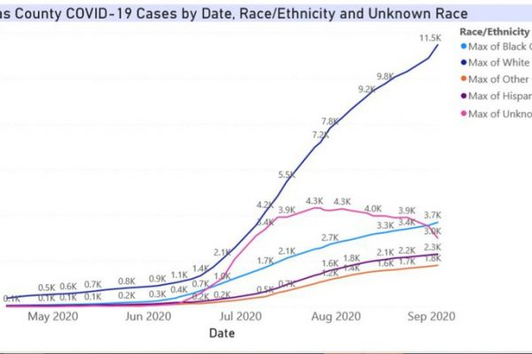 Sept3-Pinellas_Cases_Uknown.width-800